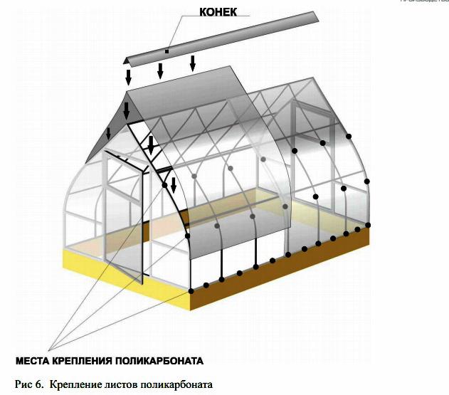 Соединение поликарбонатных листов